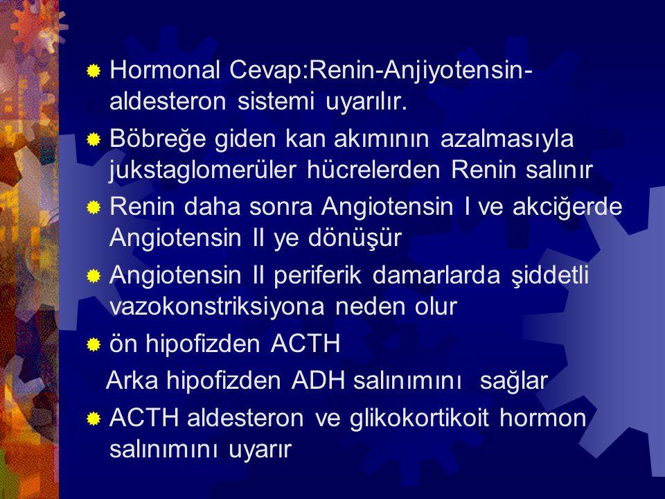 Hormonal Cevap:Renin-Anjiyotensin-aldesteron sistemi uyarılır.