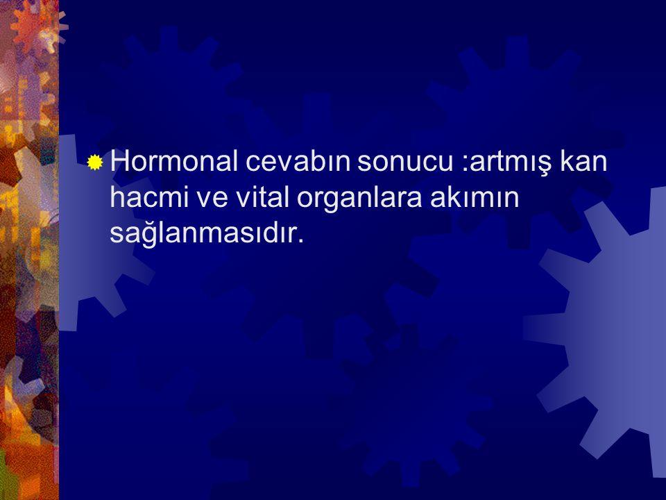 Hormonal cevabın sonucu :artmış kan hacmi ve vital organlara akımın sağlanmasıdır.