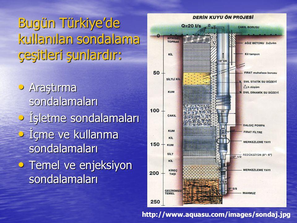 Bugün Türkiye'de kullanılan sondalama çeşitleri şunlardır: