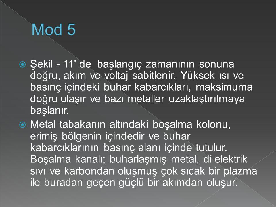 Mod 5