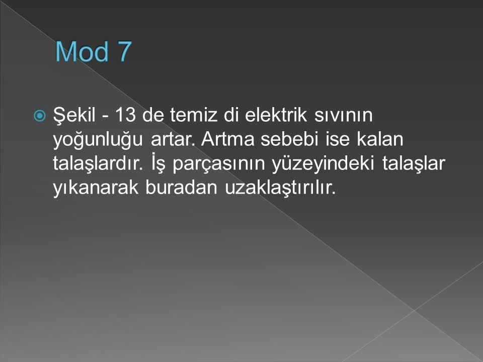 Mod 7