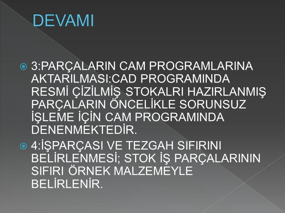 DEVAMI