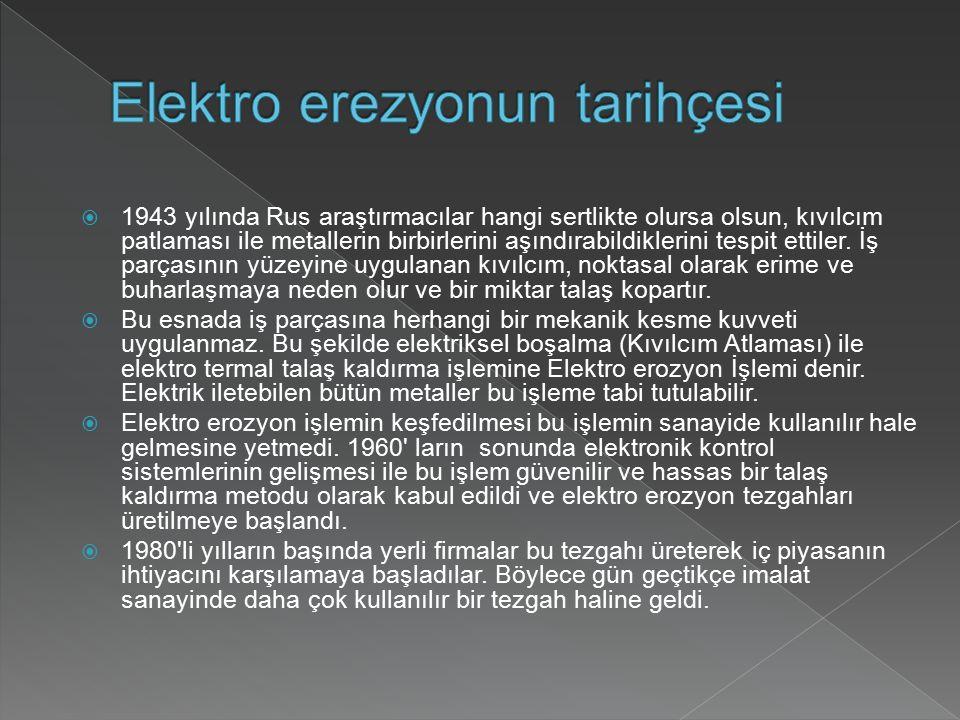 Elektro erezyonun tarihçesi