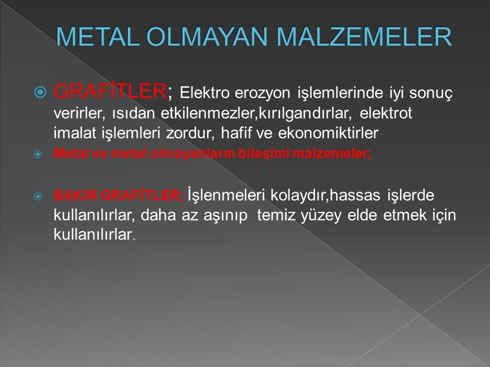 METAL OLMAYAN MALZEMELER