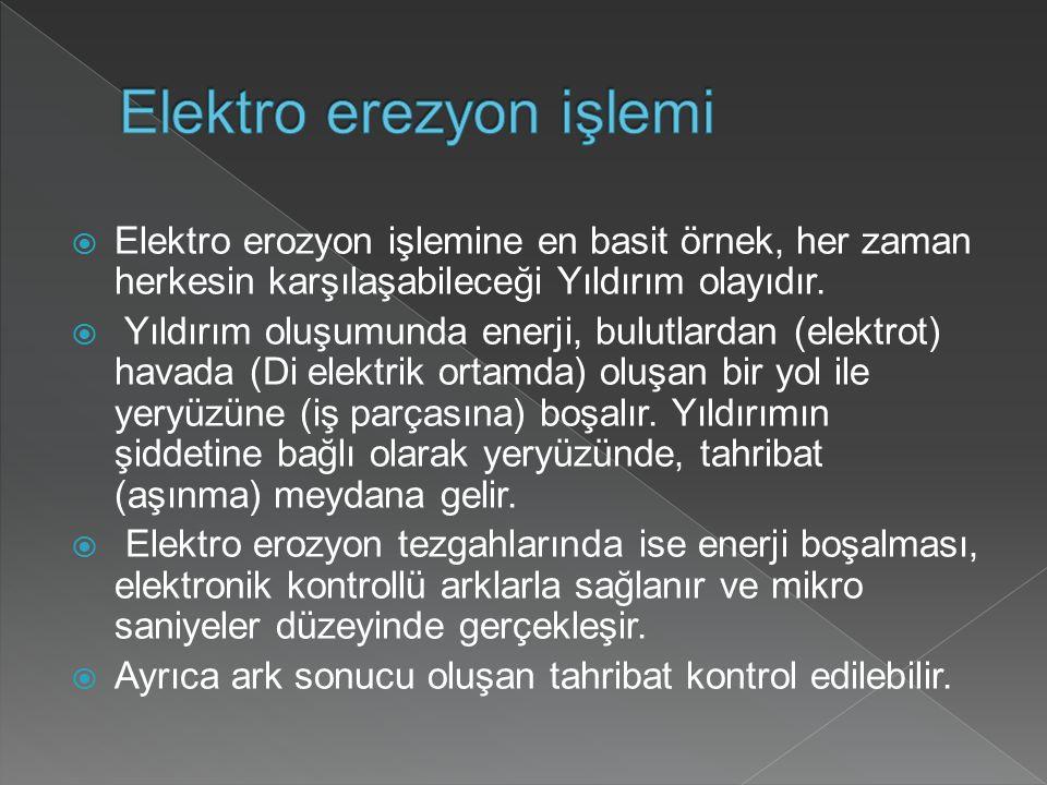 Elektro erezyon işlemi
