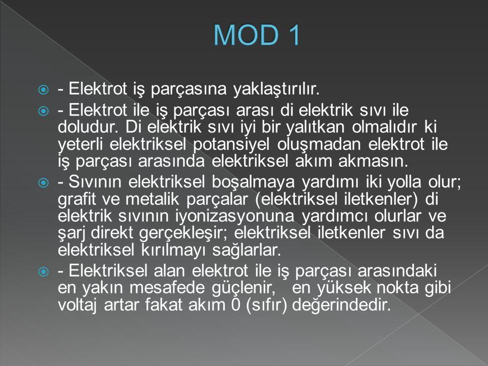 MOD 1 - Elektrot iş parçasına yaklaştırılır.