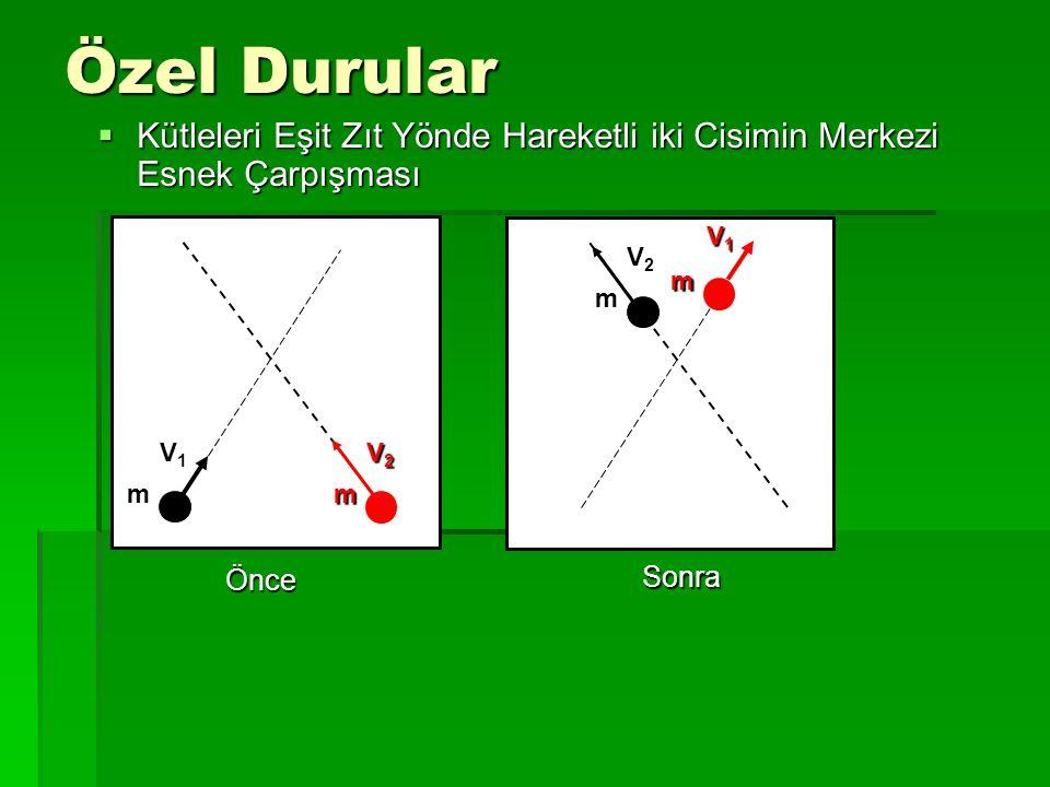 Özel Durular Kütleleri Eşit Zıt Yönde Hareketli iki Cisimin Merkezi Esnek Çarpışması. m. V1. V2.