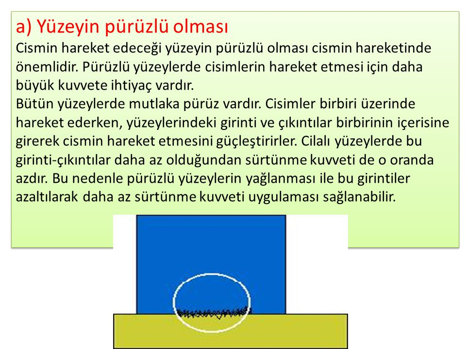 a) Yüzeyin pürüzlü olması Cismin hareket edeceği yüzeyin pürüzlü olması cismin hareketinde önemlidir.
