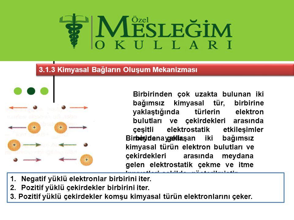 3.1.3 Kimyasal Bağların Oluşum Mekanizması