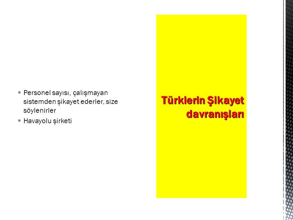Türklerin Şikayet davranışları