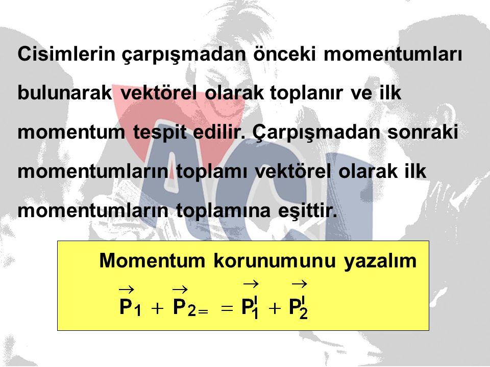 Cisimlerin çarpışmadan önceki momentumları bulunarak vektörel olarak toplanır ve ilk momentum tespit edilir. Çarpışmadan sonraki momentumların toplamı vektörel olarak ilk momentumların toplamına eşittir.
