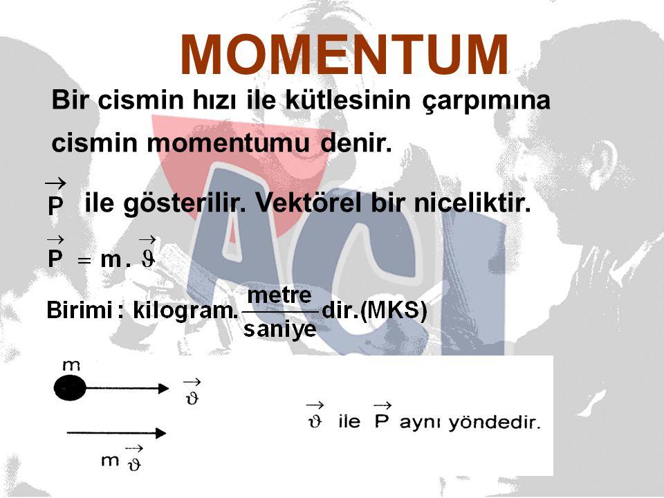 MOMENTUM Bir cismin hızı ile kütlesinin çarpımına cismin momentumu denir.