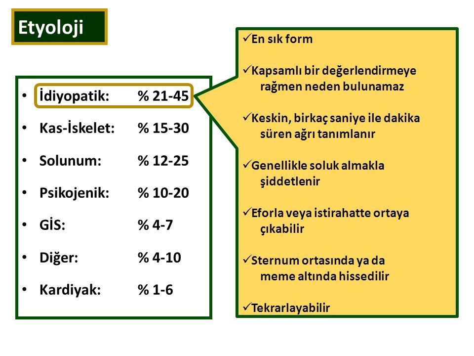 Etyoloji İdiyopatik: % 21-45 Kas-İskelet: % 15-30 Solunum: % 12-25