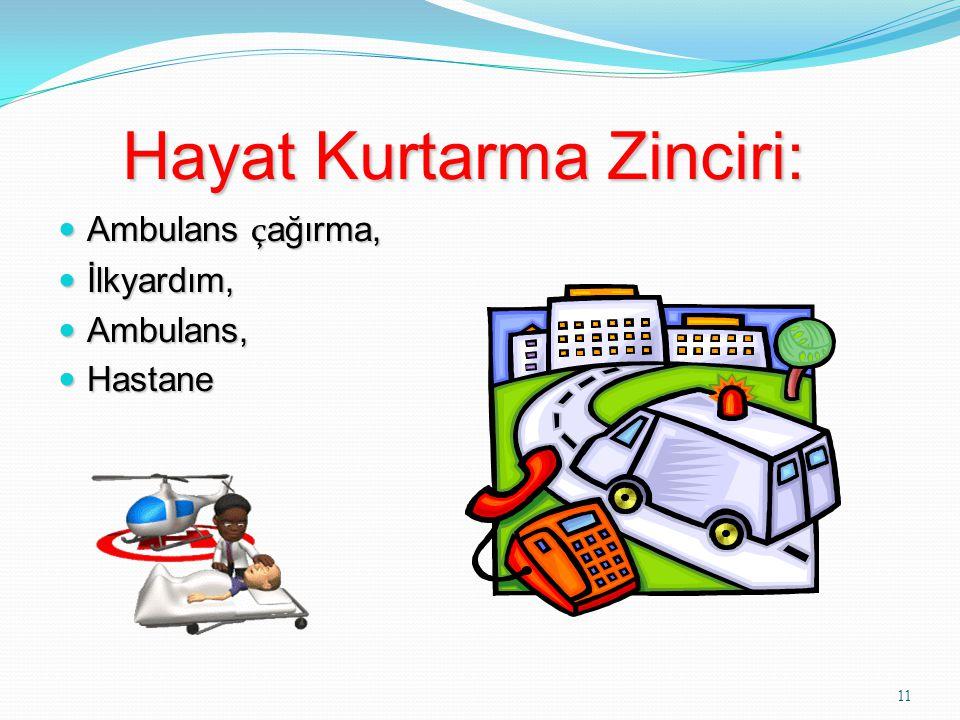 Hayat Kurtarma Zinciri: