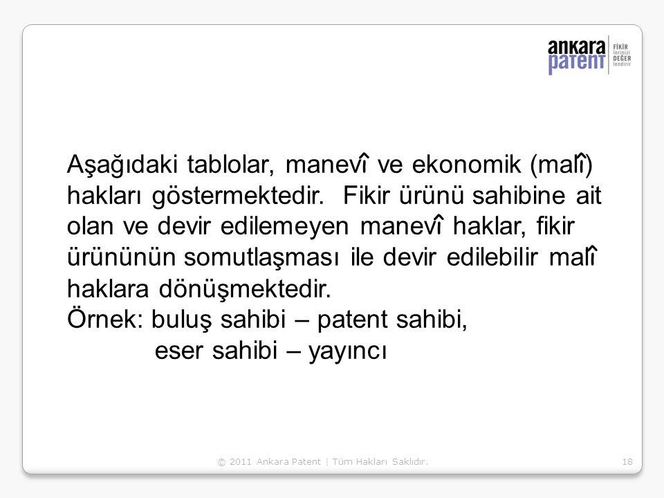Örnek: buluş sahibi – patent sahibi, eser sahibi – yayıncı