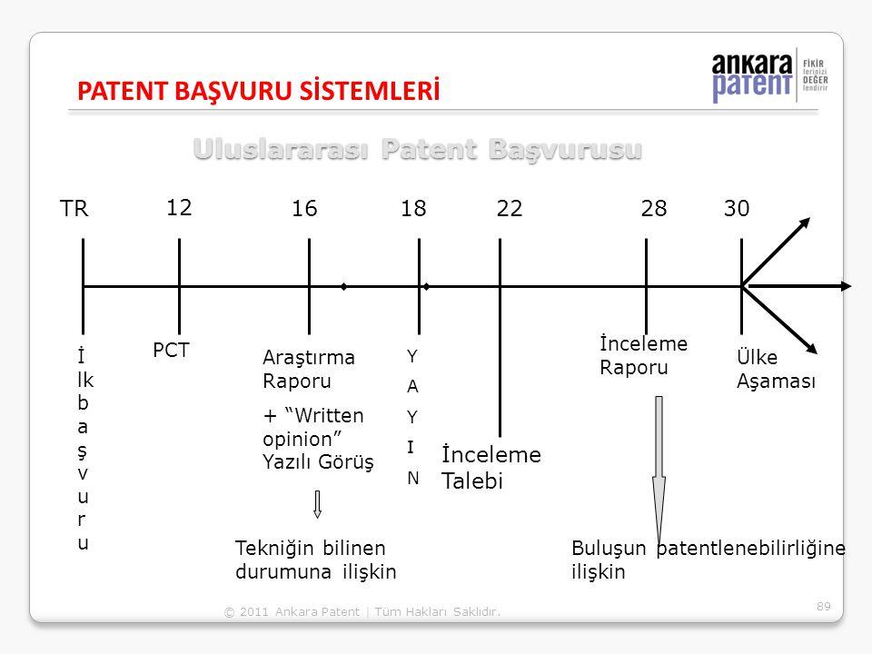 Uluslararası Patent Başvurusu