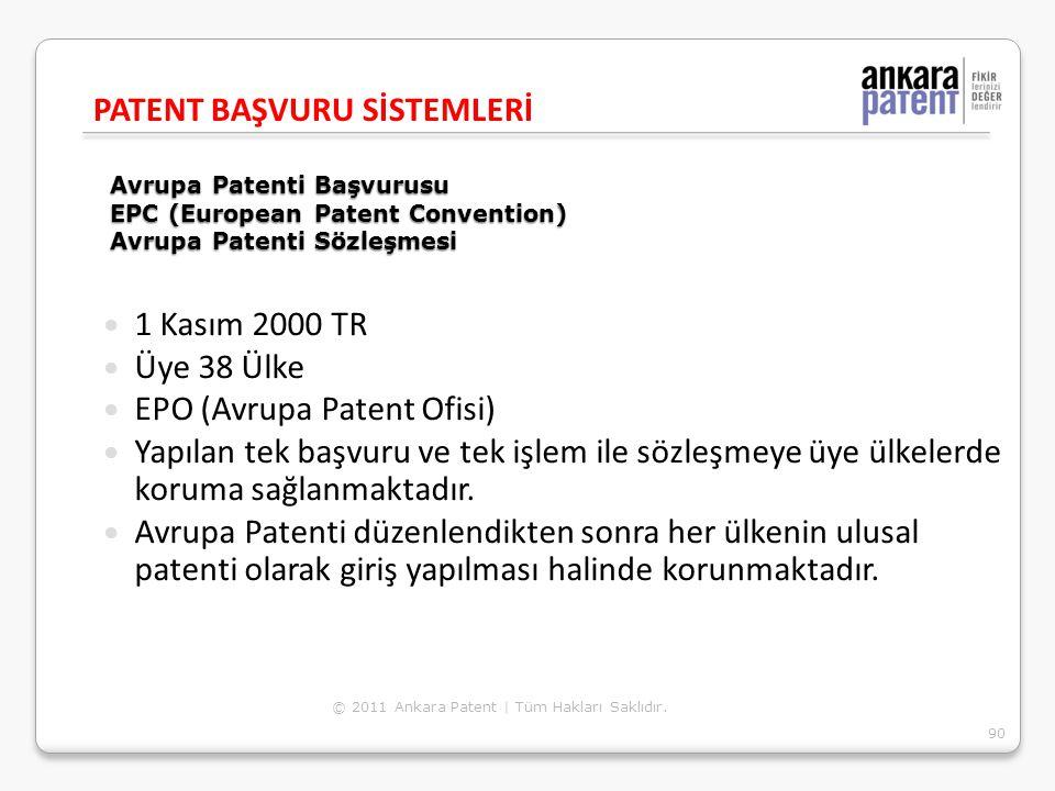 PATENT BAŞVURU SİSTEMLERİ