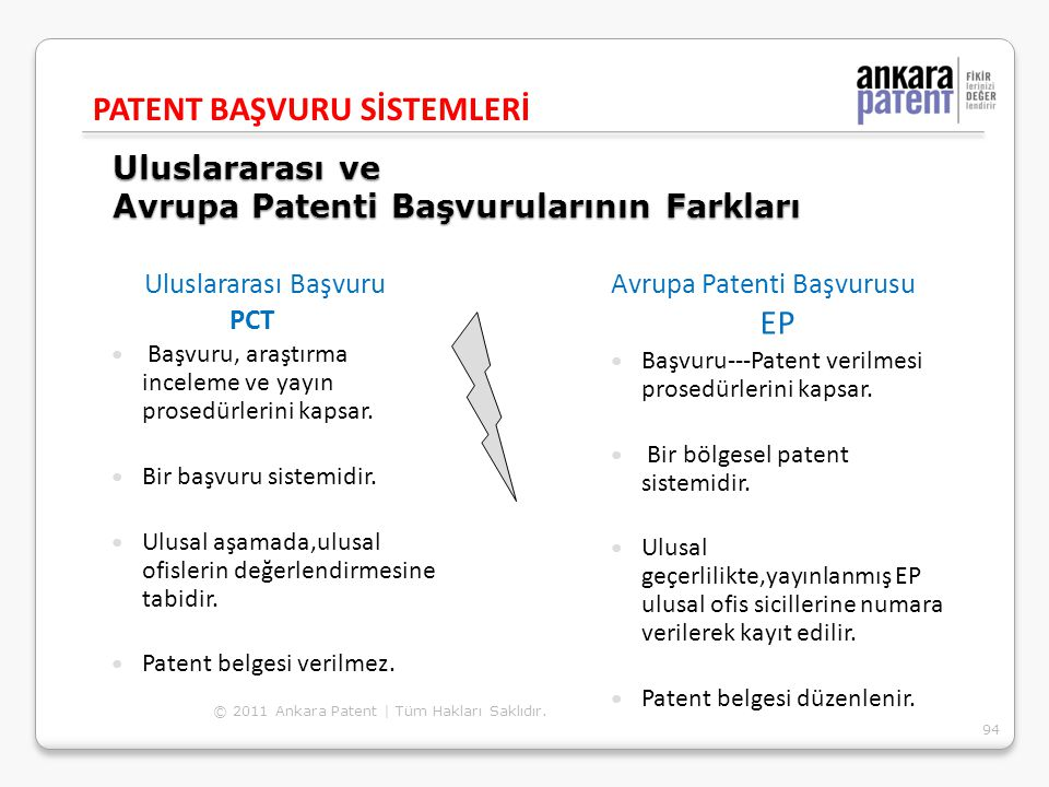 Uluslararası ve Avrupa Patenti Başvurularının Farkları