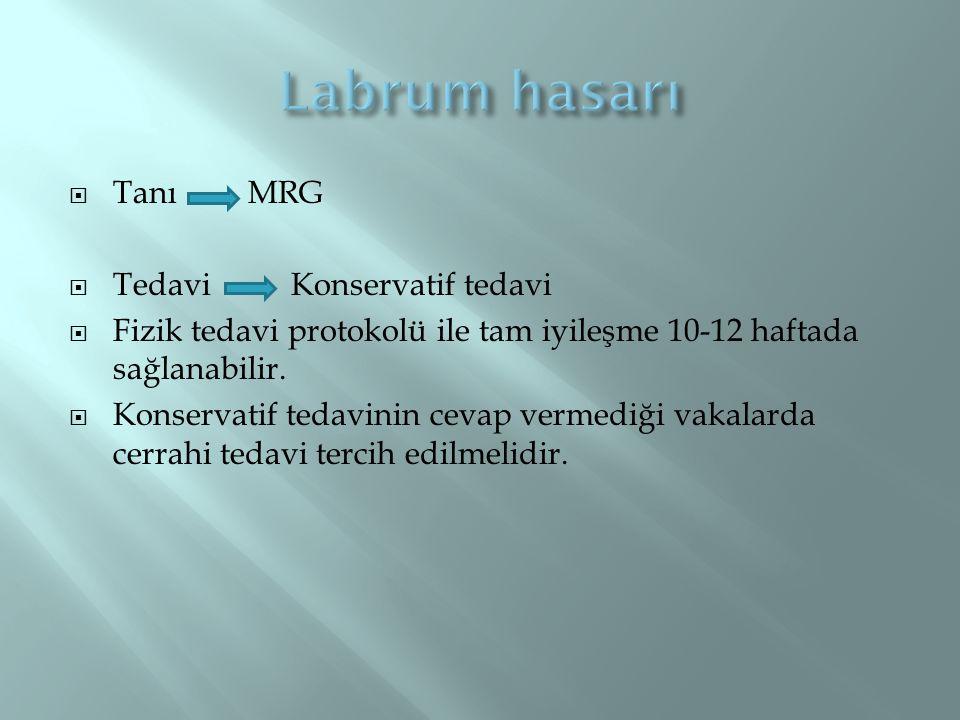 Labrum hasarı Tanı MRG Tedavi Konservatif tedavi