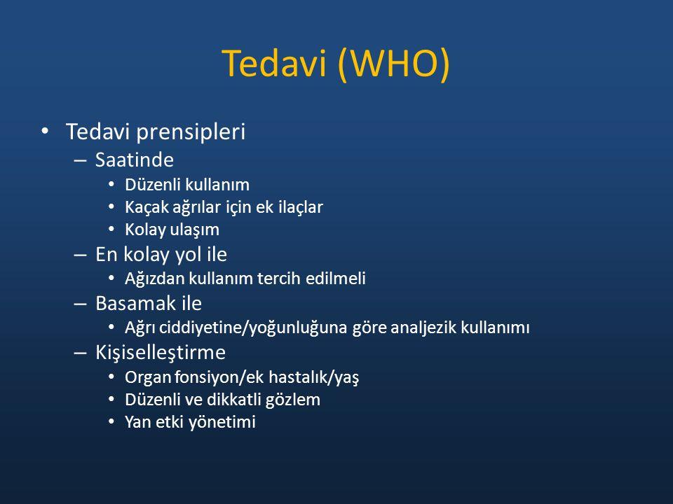 Tedavi (WHO) Tedavi prensipleri Saatinde En kolay yol ile Basamak ile