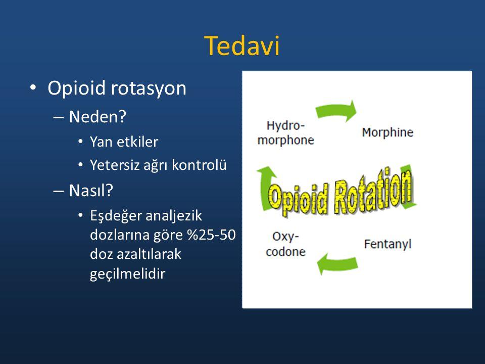 Tedavi Opioid rotasyon Neden Nasıl Yan etkiler