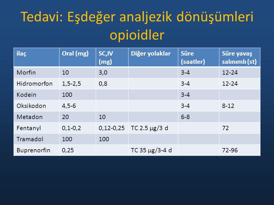 Tedavi: Eşdeğer analjezik dönüşümleri opioidler