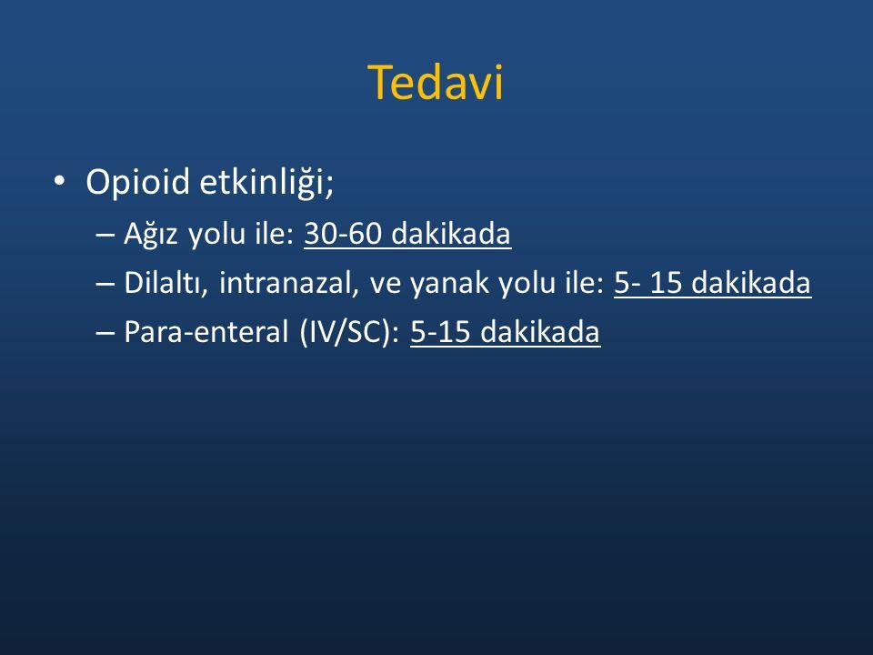 Tedavi Opioid etkinliği; Ağız yolu ile: 30-60 dakikada