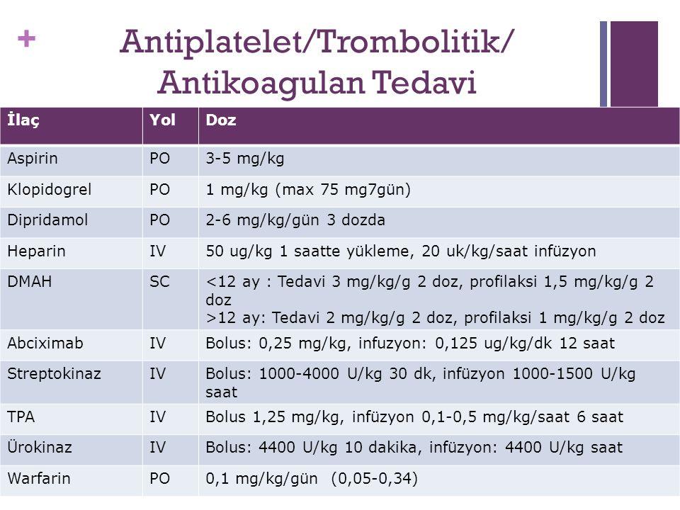 Antiplatelet/Trombolitik/ Antikoagulan Tedavi