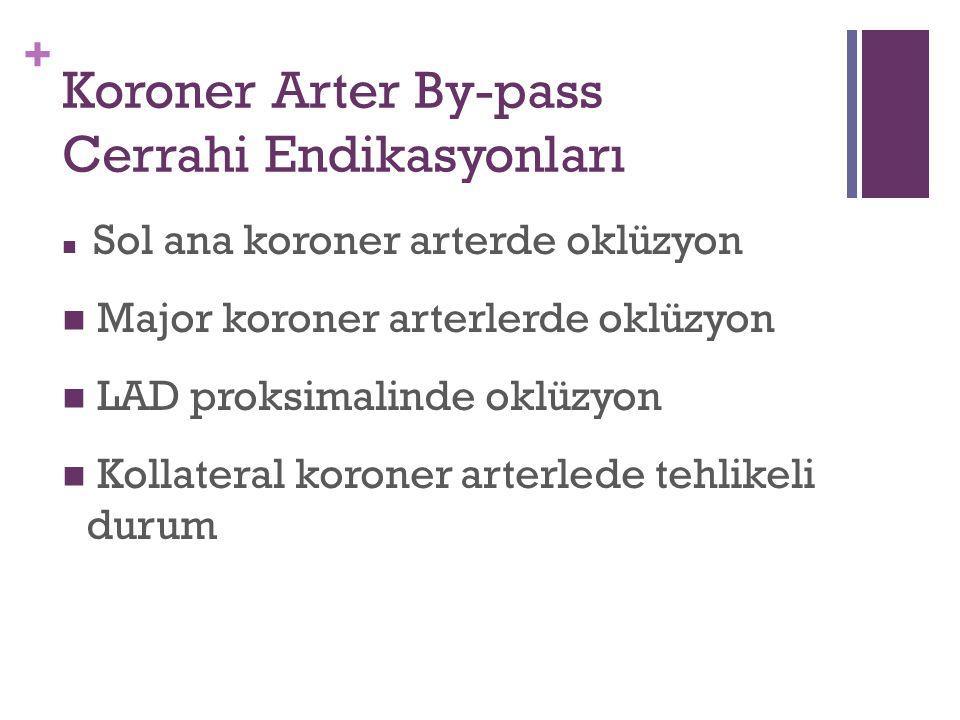 Koroner Arter By-pass Cerrahi Endikasyonları