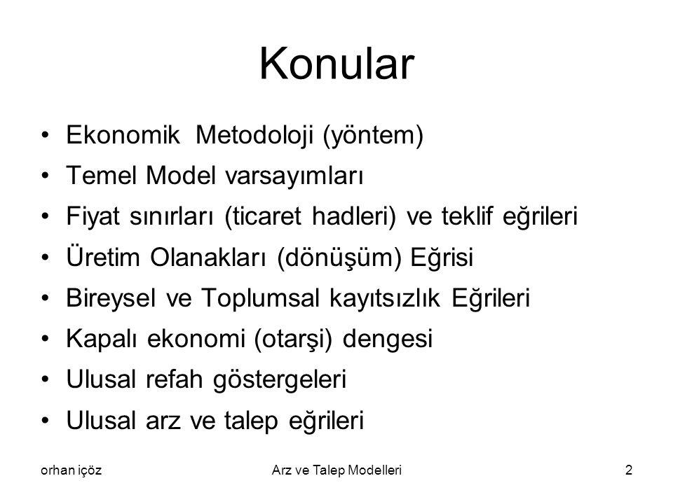 Konular Ekonomik Metodoloji (yöntem) Temel Model varsayımları