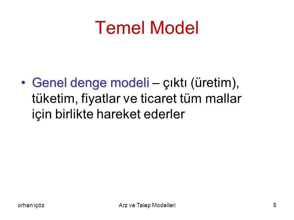 slaytlar Temel Model. Genel denge modeli – çıktı (üretim), tüketim, fiyatlar ve ticaret tüm mallar için birlikte hareket ederler.
