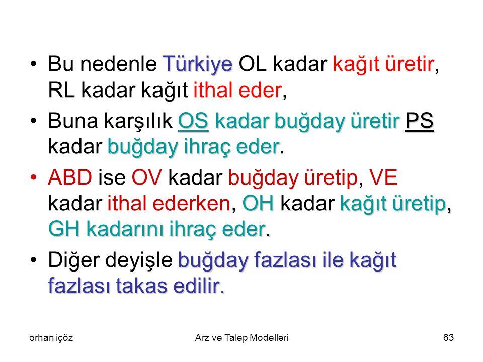 Bu nedenle Türkiye OL kadar kağıt üretir, RL kadar kağıt ithal eder,