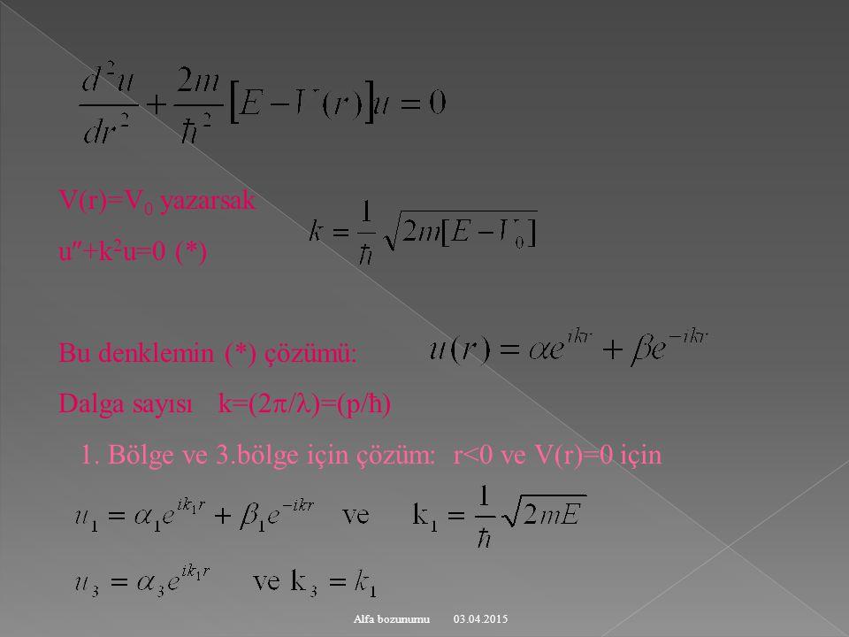 Bu denklemin (*) çözümü: Dalga sayısı k=(2/)=(p/ħ)