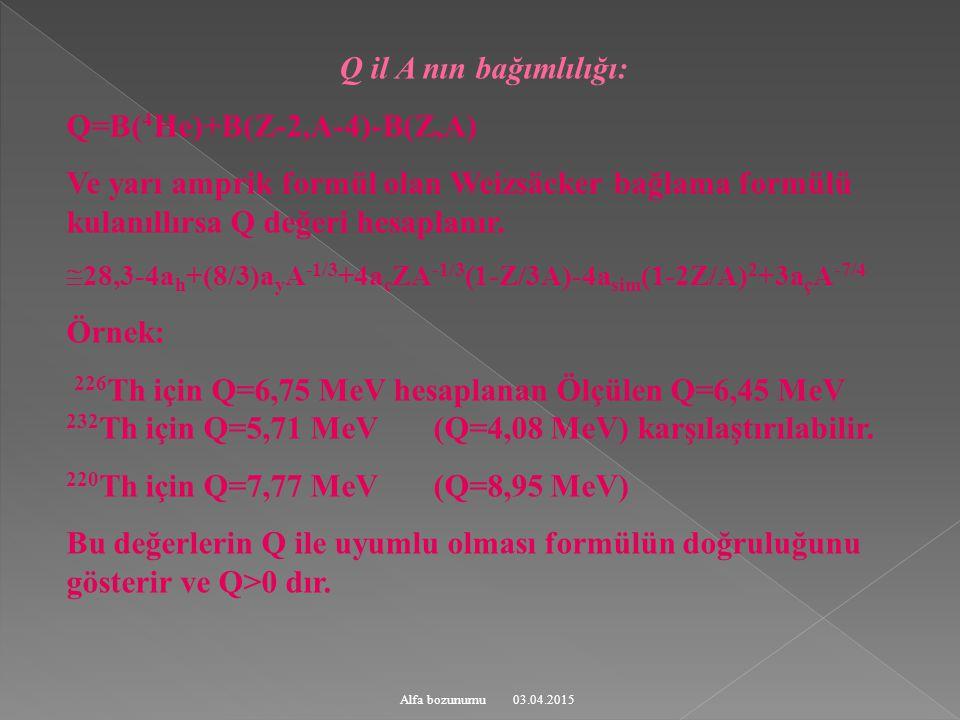 Q=B(4He)+B(Z-2,A-4)-B(Z,A)