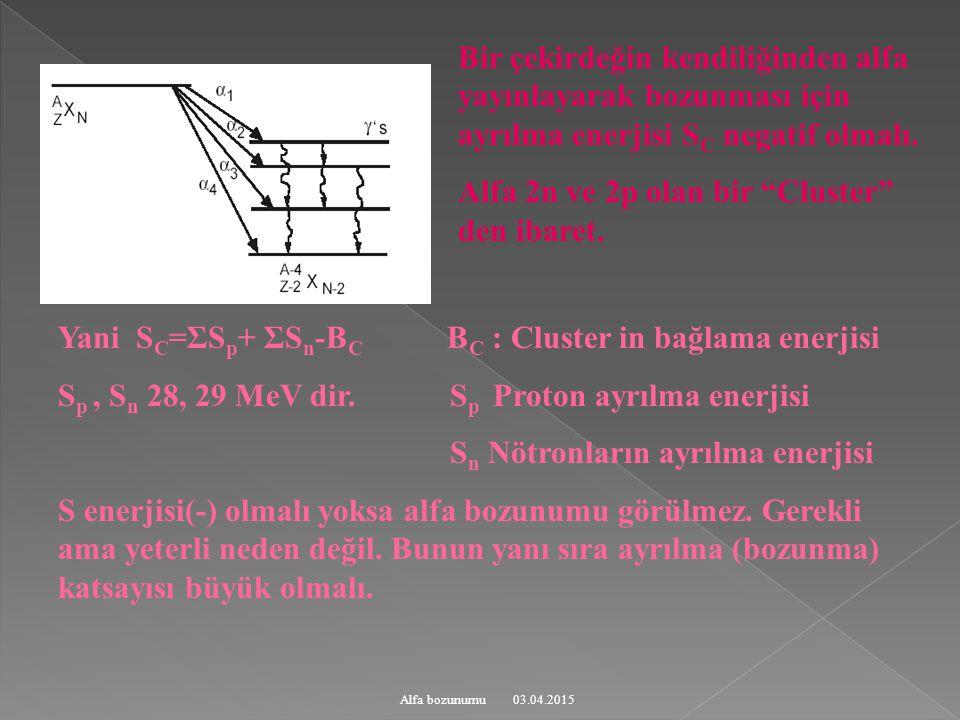 Alfa 2n ve 2p olan bir Cluster den ibaret.