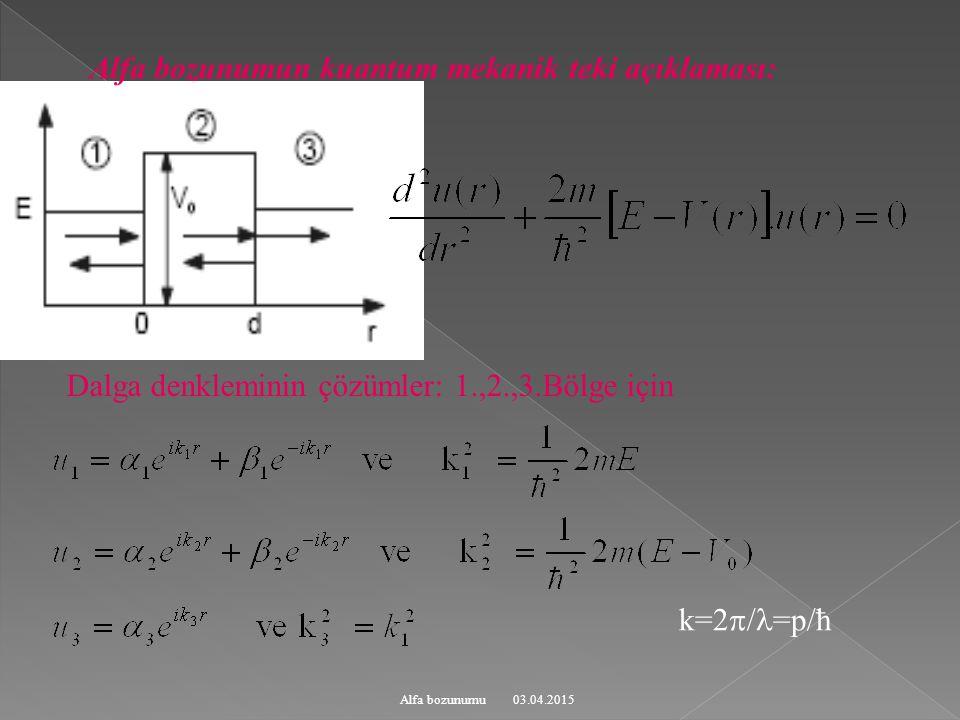 Alfa bozunumun kuantum mekanik teki açıklaması: