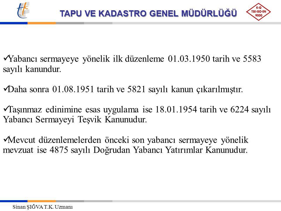 Daha sonra 01.08.1951 tarih ve 5821 sayılı kanun çıkarılmıştır.