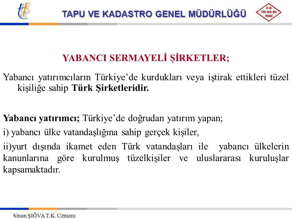 YABANCI SERMAYELİ ŞİRKETLER;