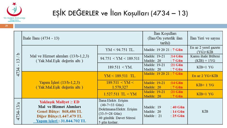 EŞİK DEĞERLER ve İlan Koşulları (4734 – 13)