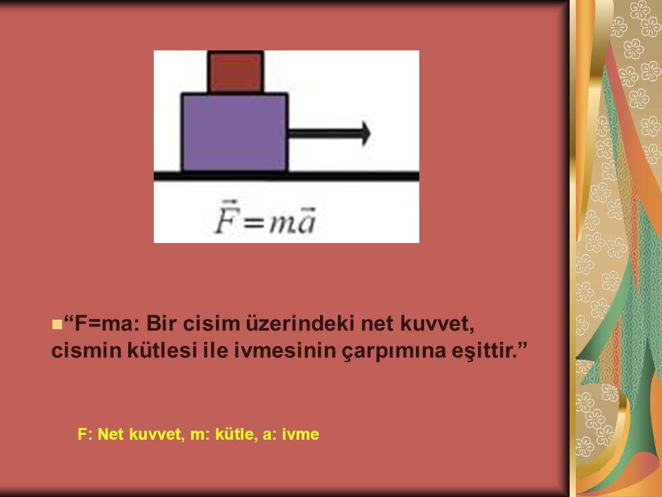 F=ma: Bir cisim üzerindeki net kuvvet, cismin kütlesi ile ivmesinin çarpımına eşittir.