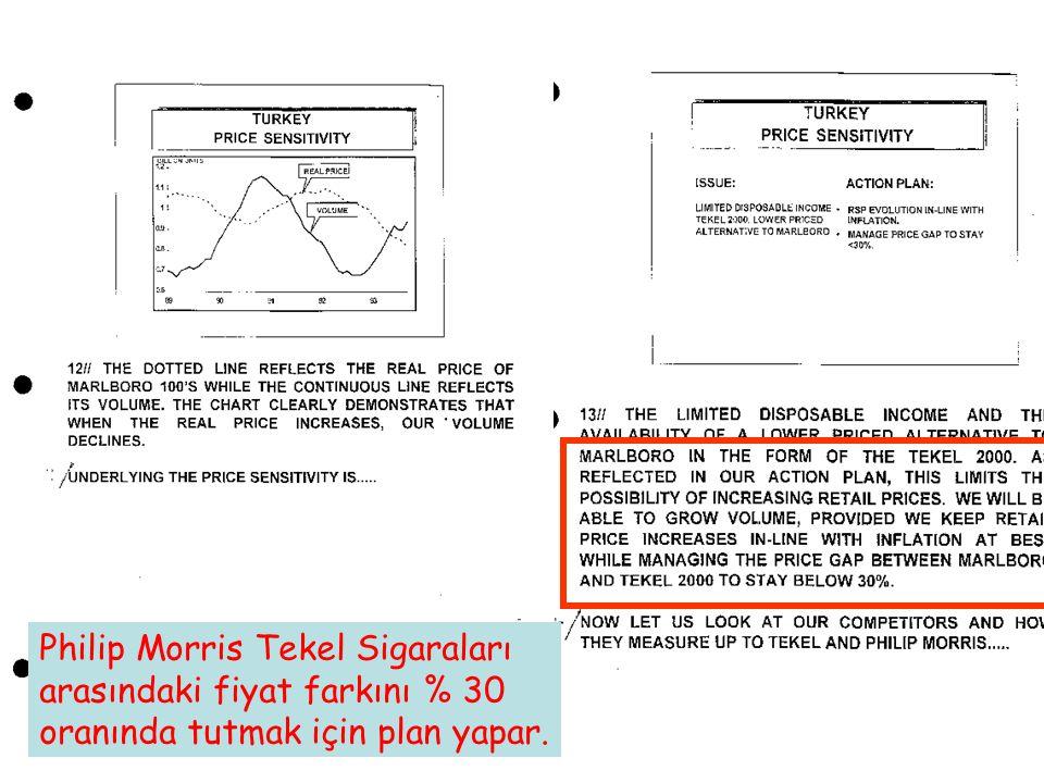 Philip Morris Tekel Sigaraları