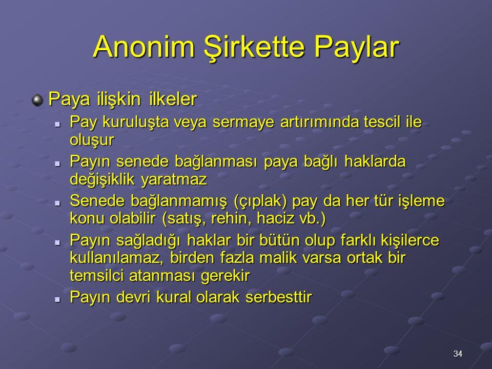 Anonim Şirkette Paylar