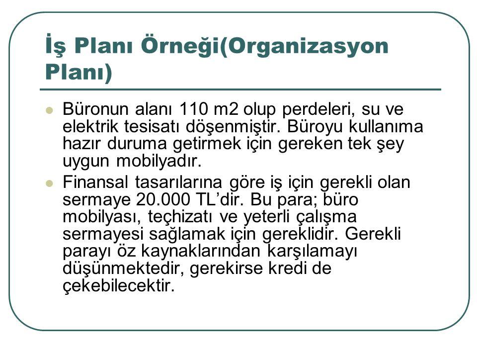 İş Planı Örneği(Organizasyon Planı)