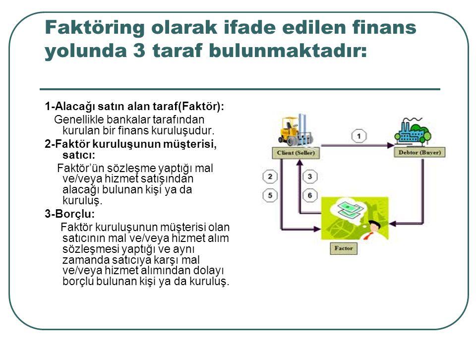 Faktöring olarak ifade edilen finans yolunda 3 taraf bulunmaktadır: