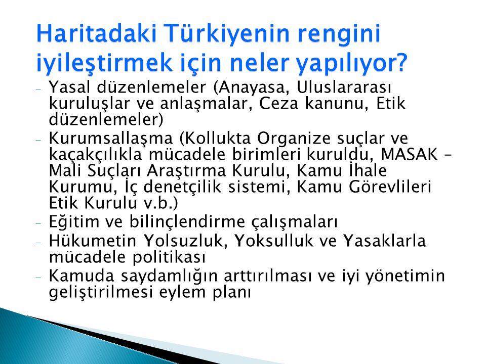 Haritadaki Türkiyenin rengini iyileştirmek için neler yapılıyor