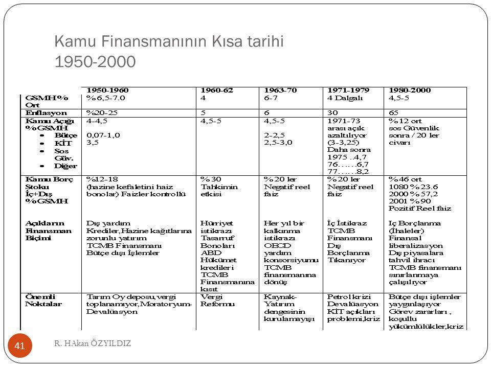 Kamu Finansmanının Kısa tarihi 1950-2000