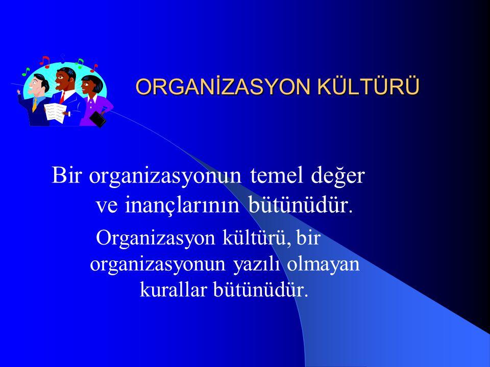 Bir organizasyonun temel değer ve inançlarının bütünüdür.