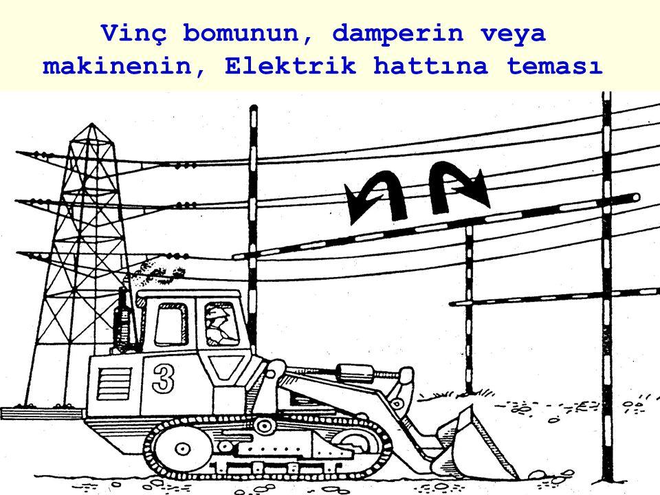 Vinç bomunun, damperin veya makinenin, Elektrik hattına teması