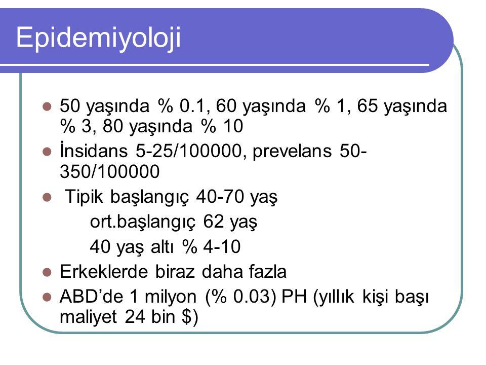 Epidemiyoloji 50 yaşında % 0.1, 60 yaşında % 1, 65 yaşında % 3, 80 yaşında % 10. İnsidans 5-25/100000, prevelans 50-350/100000.