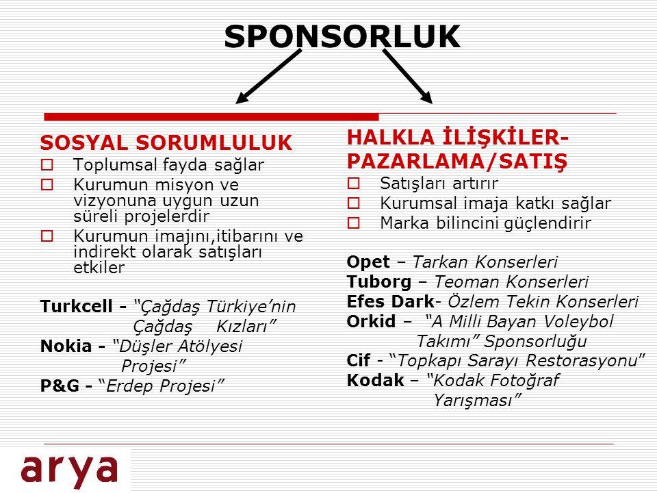 SPONSORLUK HALKLA İLİŞKİLER- SOSYAL SORUMLULUK PAZARLAMA/SATIŞ